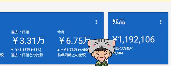 アドセンス100万円 初心者